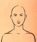 Овальний тип обличчя